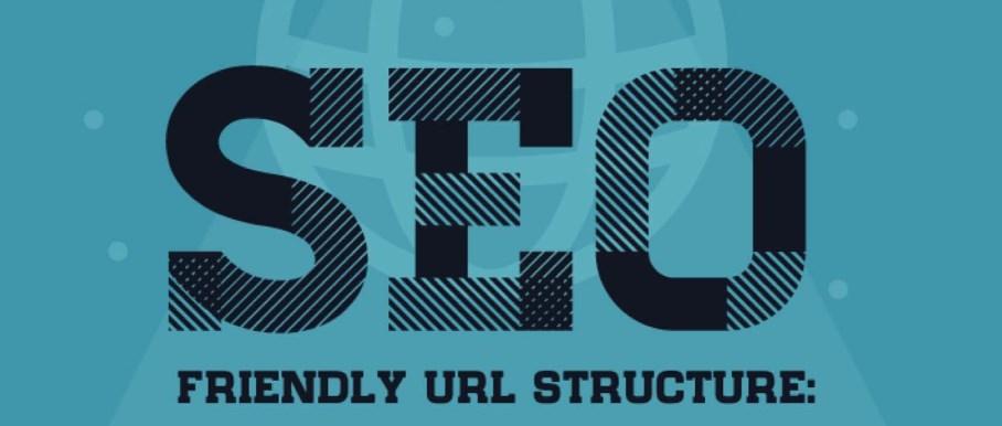 Важливість адреси посилання для SEO - Friendly SEO URL