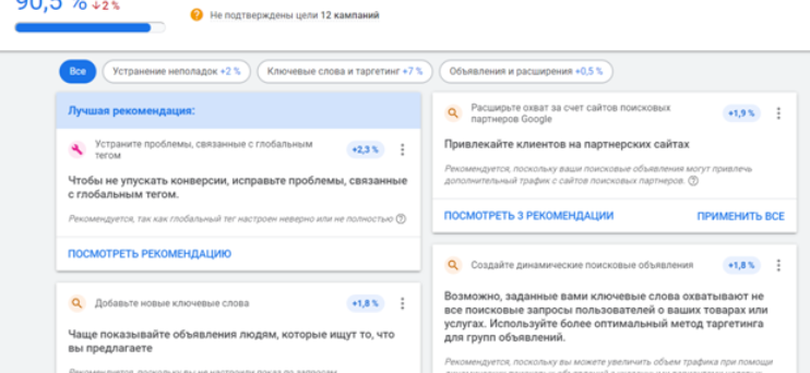 Пример рекомендаций от Google Ads